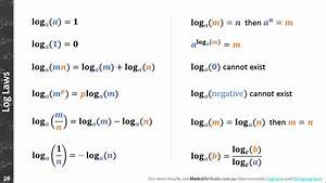 Vce Maths Methods  U2013 Logarithm Laws