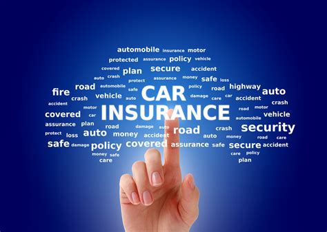 Guide To Understanding The 6 Types Of Car Insurance