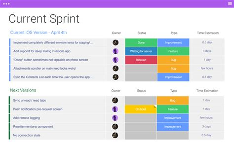 scrum template scrum template monday