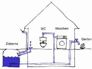 Wasserbedarf Berechnen : energieberatung wasser sparen ihr unabh ngiger energieberater f r geb ude in sachsen ~ Themetempest.com Abrechnung