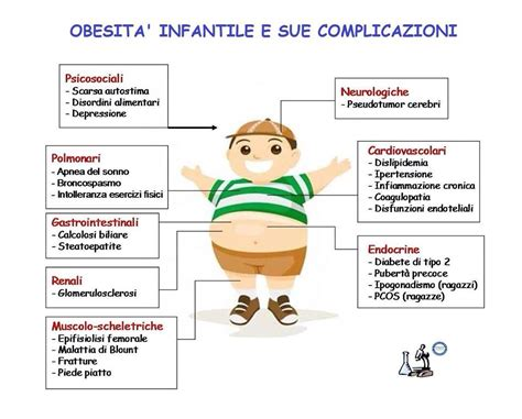obesita infantile  problema dei grandi podisticamenteit