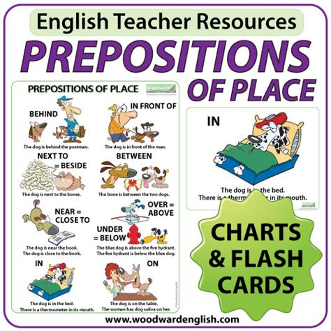 Prepositions Of Place  Esl Charts  Flash Cards. Amazon Android Developer Magellan Health Care. Wireless Internet Dish Network. Account Activity Report Dentist In Birmingham. Dental Practice For Sale In California. Best College Certificate Programs. What Does Bodily Injury Cover. Disability Lawyers In Georgia. Real Super Soldier Serum Sbi Travel Insurance