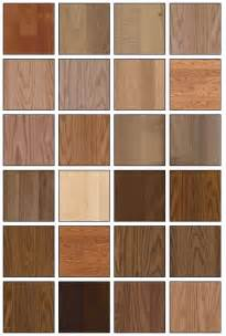 wood laminated flooring we yet to decide what color to use as i want a shade and
