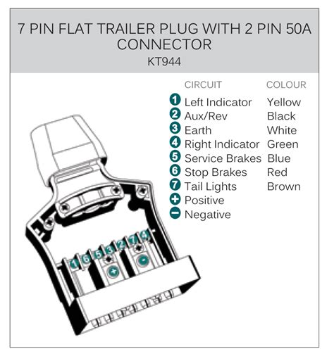 kt 9 pin trailer sockets with 50 power