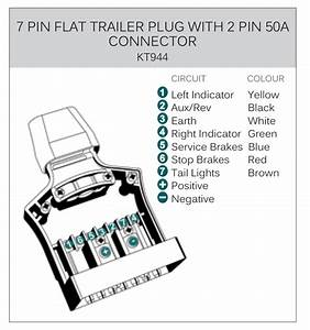 Kt 9 Pin Trailer Plug  U0026 Sockets With 50amp Power