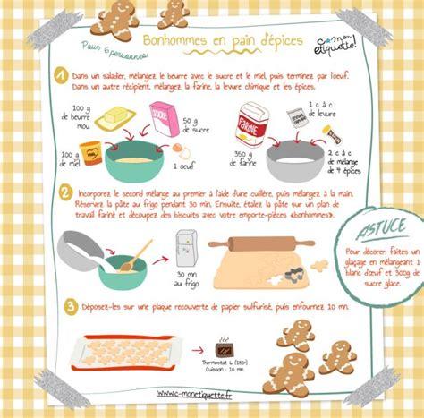 recette cuisine enfants les 25 meilleures idées de la catégorie bonhomme en d