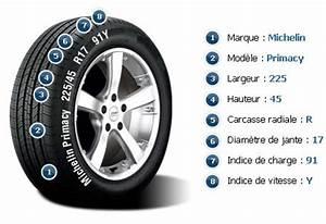 Pneus Auto Fr : equipement pneumatiques blog automobile ~ Maxctalentgroup.com Avis de Voitures