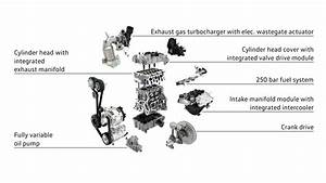 Motor 1 0 Tsi - Motor 1 0 Tsi -  U0160koda Forum