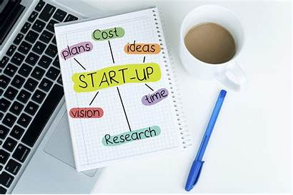 Start Costs Business Things Starting Cost Startup