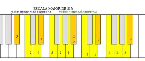 si鑒e piano o pianista escala maior de sí bemol