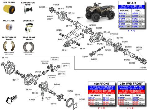 atvworks trx350 rancher parts diagram