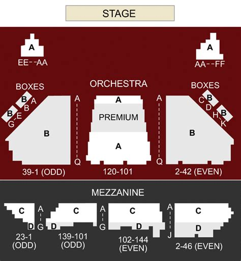 winter garden theater  york ny seating chart