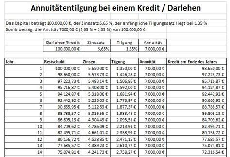 Immobilien Kredit Zinsen by Tilgungsrechner Finanzierung Kredit Darlehen