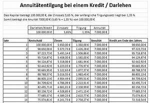 Immobilie Finanzieren Rechner : tilgungsrechner f r die finanzierung von kredit und darlehen ~ Frokenaadalensverden.com Haus und Dekorationen