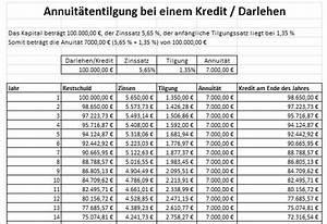 Tilgungsrechner finanzierung kredit darlehen for Tilgungsrechner excel mit sondertilgung