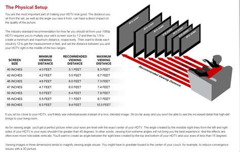 Chart Lcd Tv Dimensions Chart