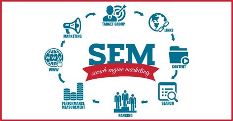 Seo Sem Marketing by What Is Sem Paid Search Marketing Web Studio