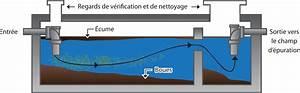 Fonctionnement Fosse Septique : l 39 installation septique obvaj ~ Premium-room.com Idées de Décoration