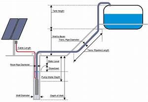 Lorentz Ps T200 Wiring Diagram
