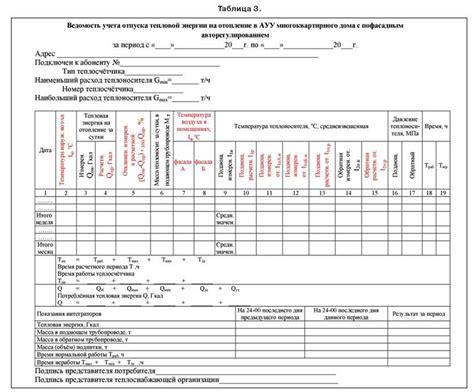 Особенности определения тарифов на услуги по передаче тепловой энергии консультантплюс