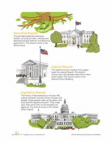 The Three Branches of Government Worksheet Grade 3