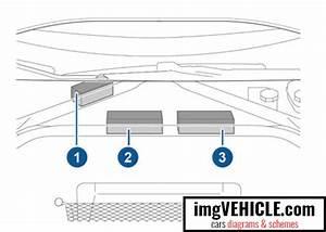Tesla Model S  North America  Fuse Box Diagrams  U0026 Schemes