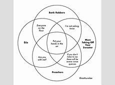 How a Venn Diagram Meme Comparing DJs to Preachers Went