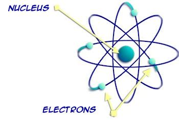 Magnetism on emaze