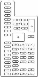 Ford F-150  2009 - 2014  - Fuse Box Diagram