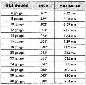 Wire Sizing Chart 230v Simple Diagram   Wire Gauge Sizes