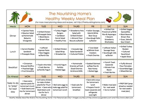plan cuisine meal planning janabanana rd