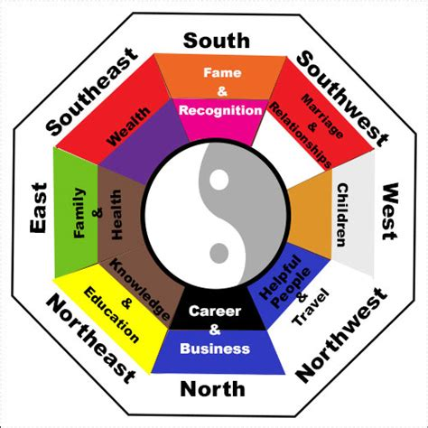 feng shui color suggestions  bring tranquility   bedroom