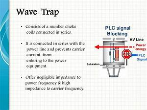 Power Line Carrier Communication With Awesome Animation Work