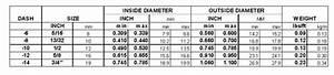 Oetiker Hose Clamp Size Chart Bedowntowndaytona Com