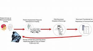 File Ihe Pcc Fsa Diagram2 Png