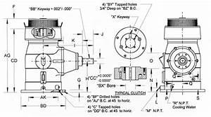 "De'Ran Gear Dimension Drawing: ""FM"" Approved Drives"