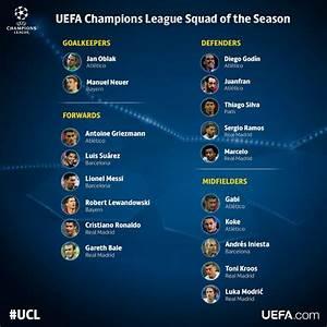 UEFA Champions League Squad of the Season : soccer