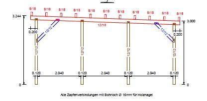 dachentwaesserung sparren carport berechnen