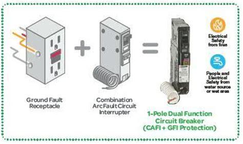 Square Homeline Gfci Plug Neutral Breaker