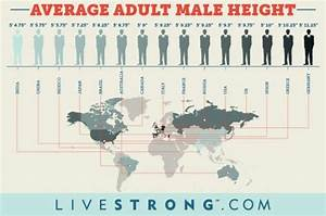 Are Height Requirements Killing Your Chance At Love ...