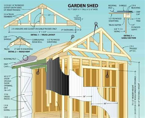 shedaria share  outdoor shed plans
