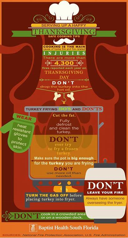 Thanksgiving Cooking Safe Safety Tips Health Serving