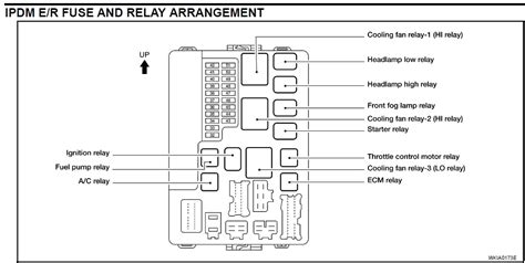 Nissan Altima Fuse Box Wiring Diagram