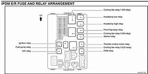 2014 Nissan Altima Fuse Diagram