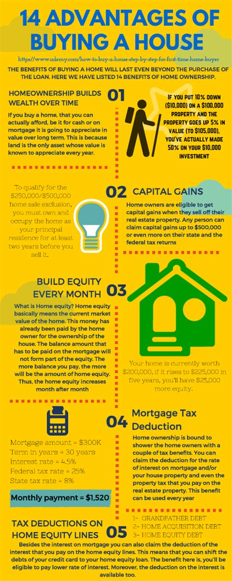 benefits of buying an home 14 advantages of buying a house infographics authorstream