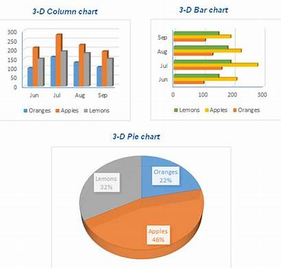 Excel Chart Graph Template Charts Types Area