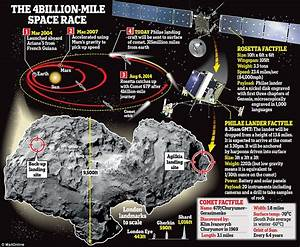 World awaits Rosetta probe's results from surface of comet ...