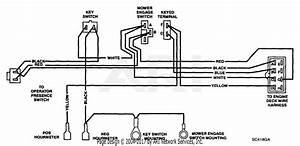 Scag Sw48-14ka  70000-79999  Parts Diagram For Handle Wire Harness  N 481266