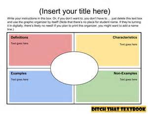 25 Free Google Drawings Graphic Organizers  U2014 And How To