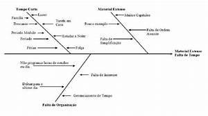 Diagram  Quien Creo Diagrama De Ishikawa Full Version Hd